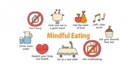 Mindful Eating czyli uważność w jedzeniu